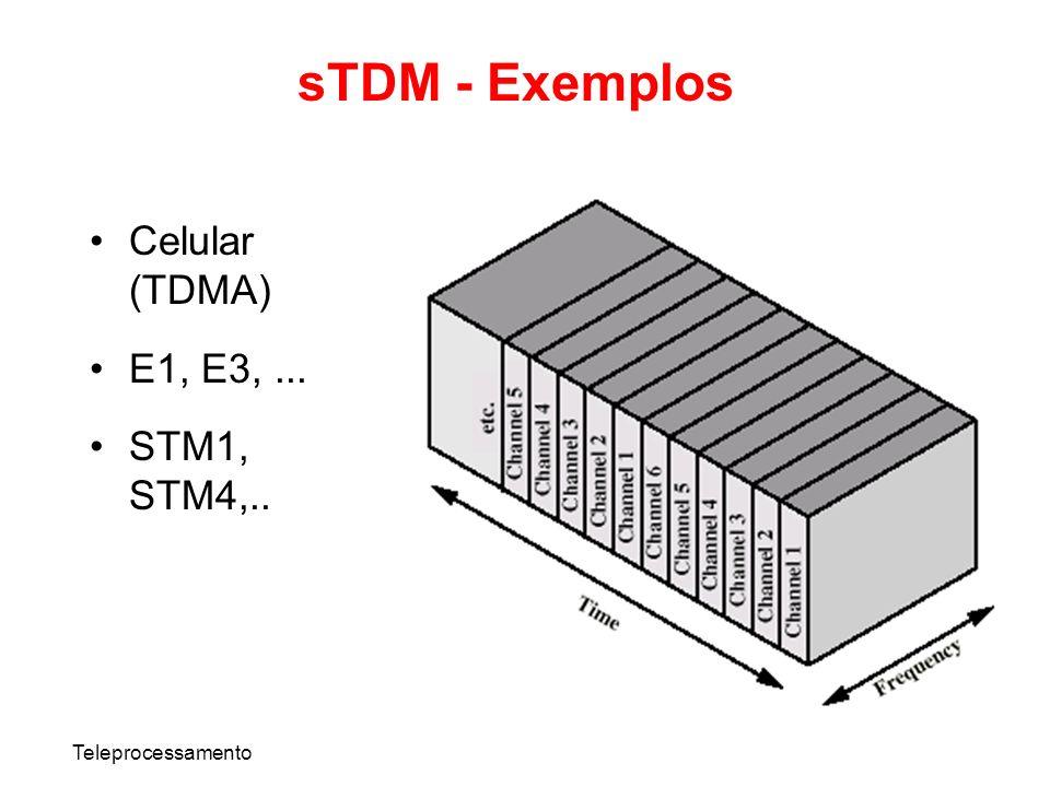 sTDM - Exemplos Celular (TDMA) E1, E3, ... STM1, STM4,..