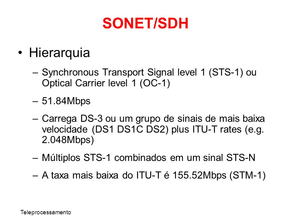 SONET/SDH Hierarquia. Synchronous Transport Signal level 1 (STS-1) ou Optical Carrier level 1 (OC-1)