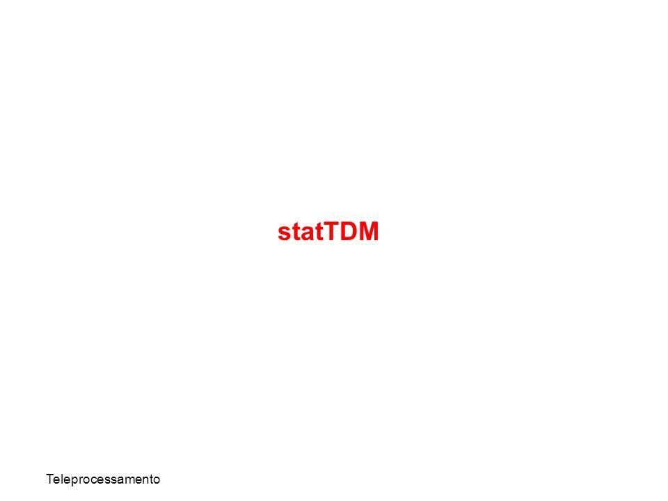 statTDM Teleprocessamento
