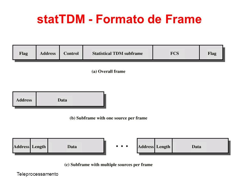 statTDM - Formato de Frame