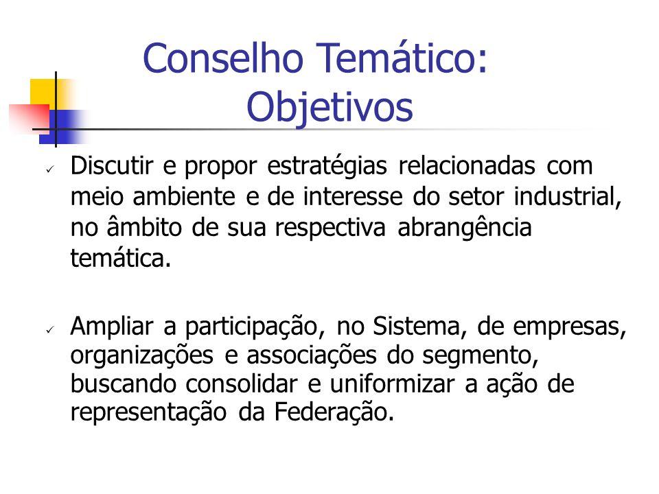 Conselho Temático: Objetivos