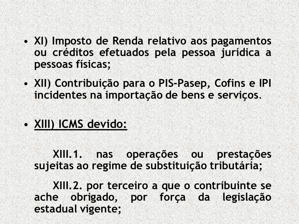 XI) Imposto de Renda relativo aos pagamentos ou créditos efetuados pela pessoa jurídica a pessoas físicas;