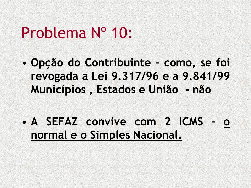 Problema Nº 10: Opção do Contribuinte – como, se foi revogada a Lei 9.317/96 e a 9.841/99 Municípios , Estados e União - não.