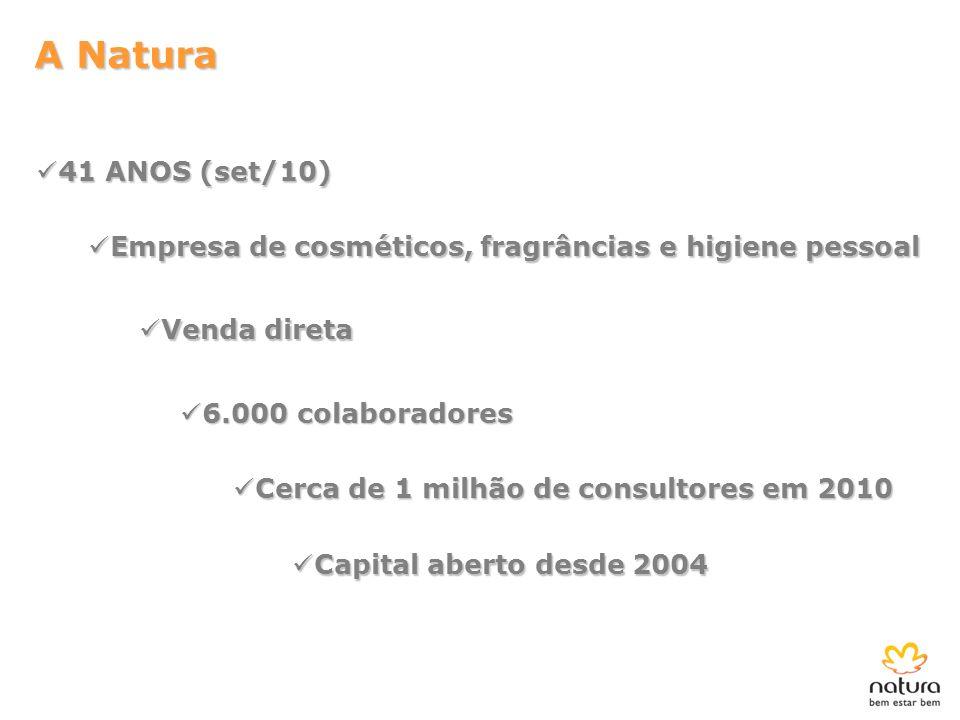 A Natura 41 ANOS (set/10) Empresa de cosméticos, fragrâncias e higiene pessoal. Venda direta. 6.000 colaboradores.