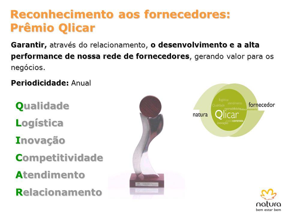 Reconhecimento aos fornecedores: Prêmio Qlicar