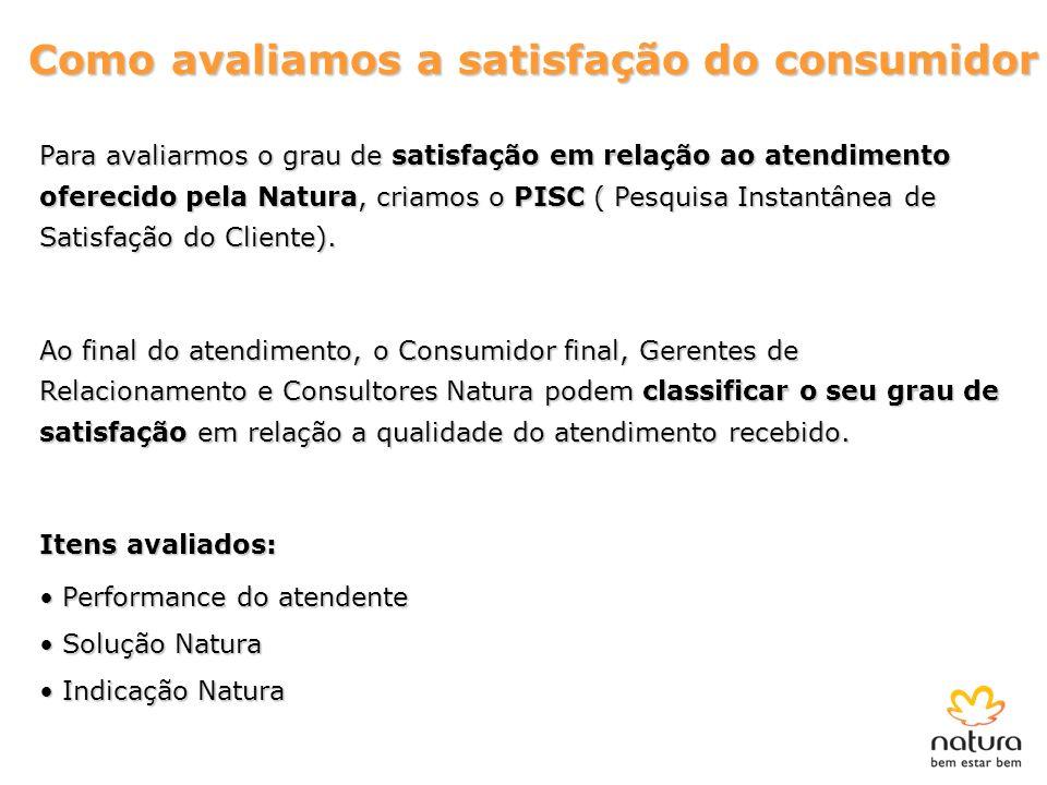 Como avaliamos a satisfação do consumidor