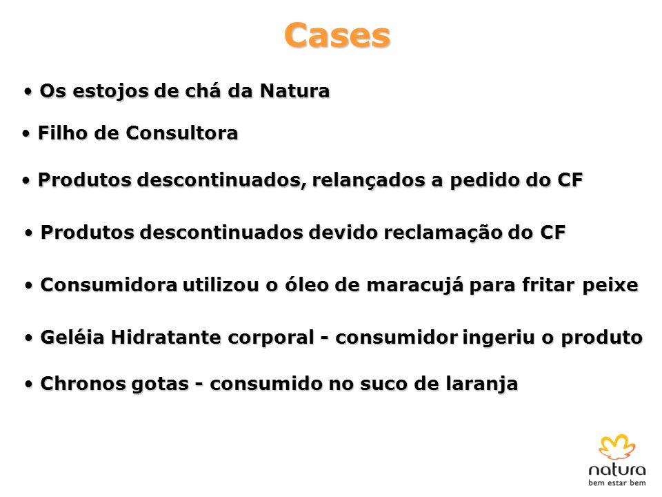 Cases Os estojos de chá da Natura Filho de Consultora