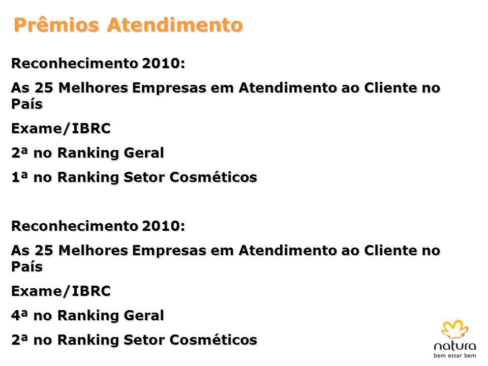 Prêmios Atendimento Reconhecimento 2010: