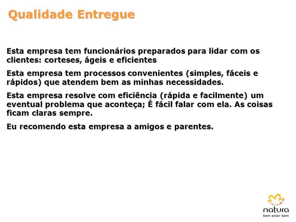 Qualidade Entregue Esta empresa tem funcionários preparados para lidar com os clientes: corteses, ágeis e eficientes.
