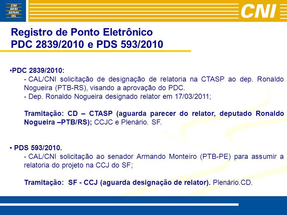 Registro de Ponto Eletrônico PDC 2839/2010 e PDS 593/2010