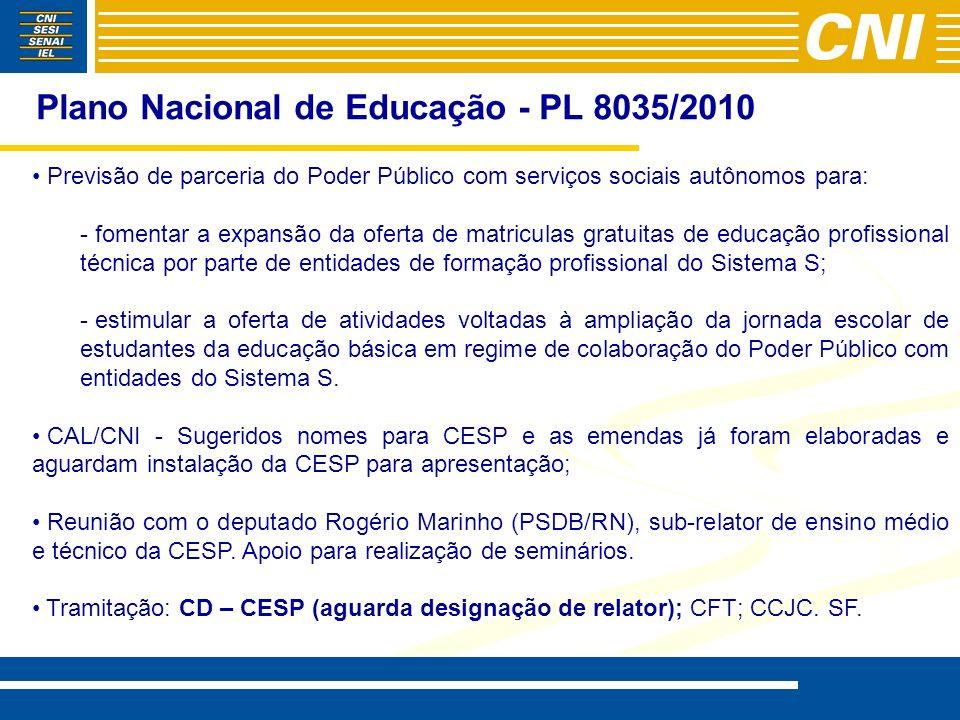 Plano Nacional de Educação - PL 8035/2010