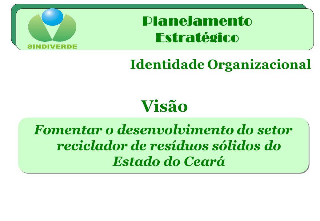 Planejamento Estratégico Identidade Organizacional