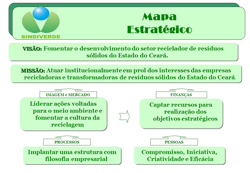 Mapa Estratégico VISÃO: Fomentar o desenvolvimento do setor reciclador de resíduos sólidos do Estado do Ceará.
