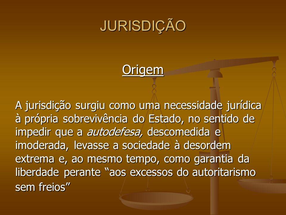 JURISDIÇÃO Origem.