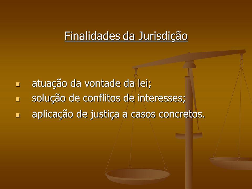Finalidades da Jurisdição