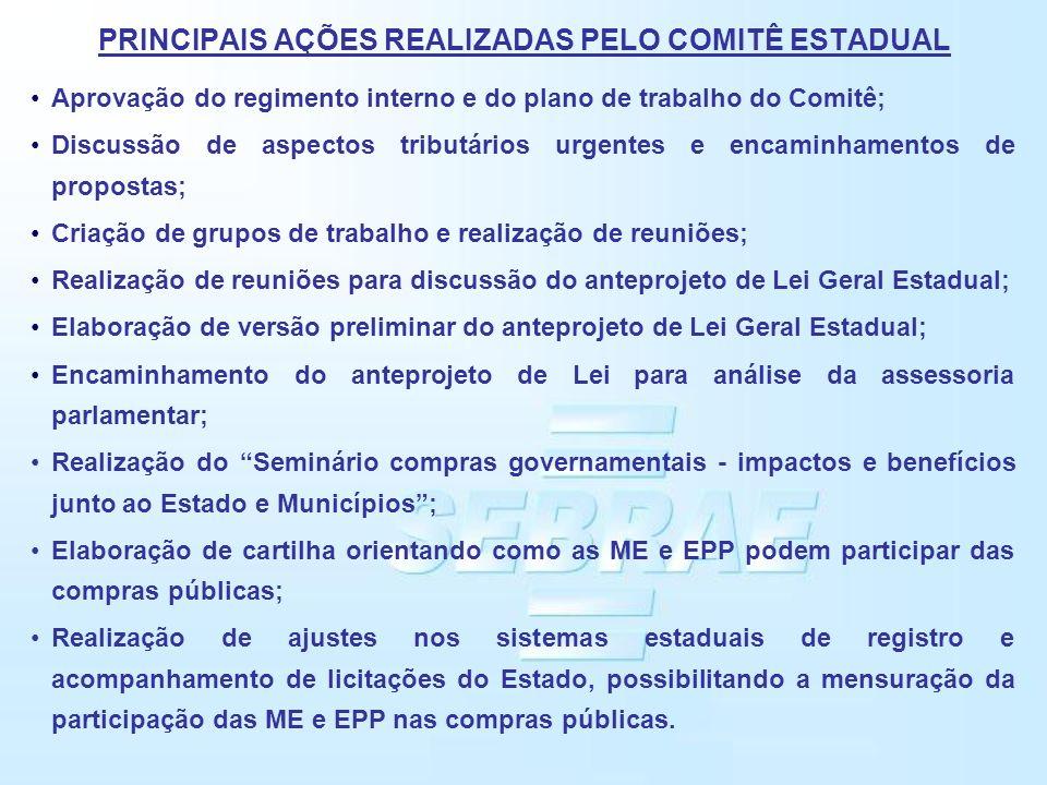 PRINCIPAIS AÇÕES REALIZADAS PELO COMITÊ ESTADUAL