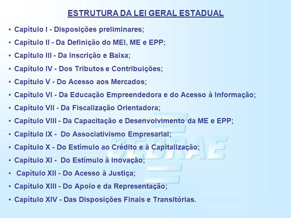 ESTRUTURA DA LEI GERAL ESTADUAL