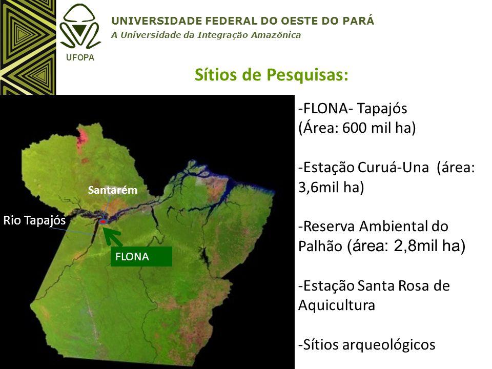 Sítios de Pesquisas: -FLONA- Tapajós (Área: 600 mil ha)