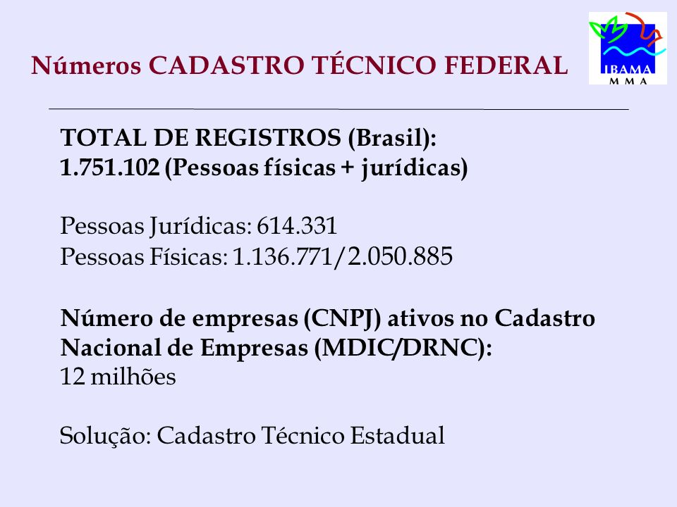 Números CADASTRO TÉCNICO FEDERAL