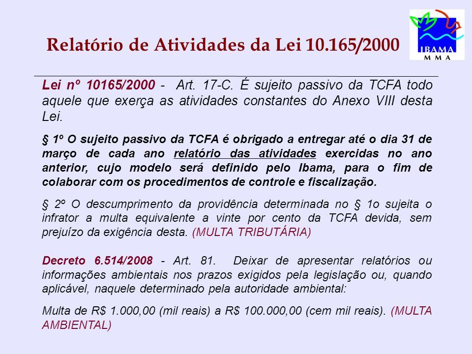Relatório de Atividades da Lei 10.165/2000