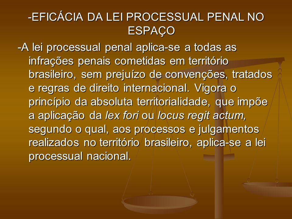-EFICÁCIA DA LEI PROCESSUAL PENAL NO ESPAÇO
