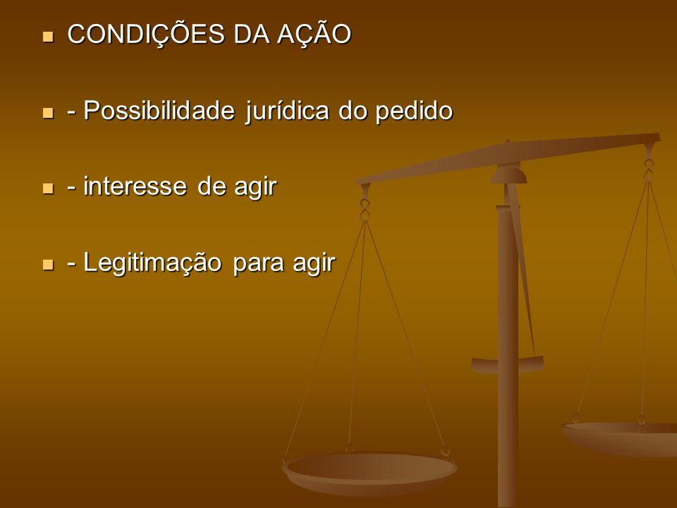 CONDIÇÕES DA AÇÃO - Possibilidade jurídica do pedido - interesse de agir - Legitimação para agir
