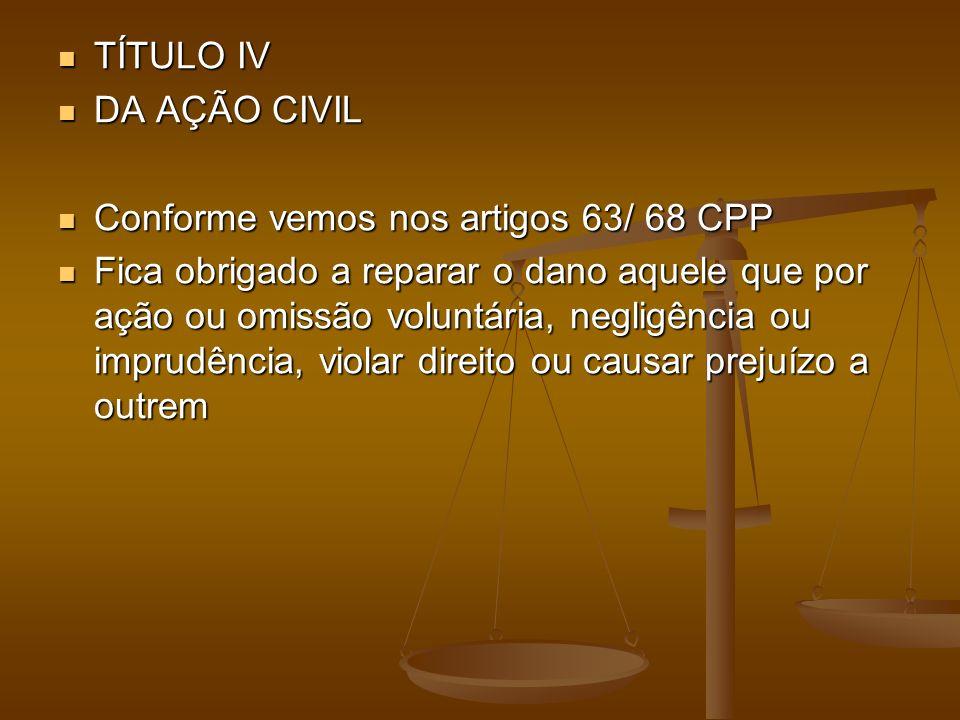 TÍTULO IV DA AÇÃO CIVIL. Conforme vemos nos artigos 63/ 68 CPP.