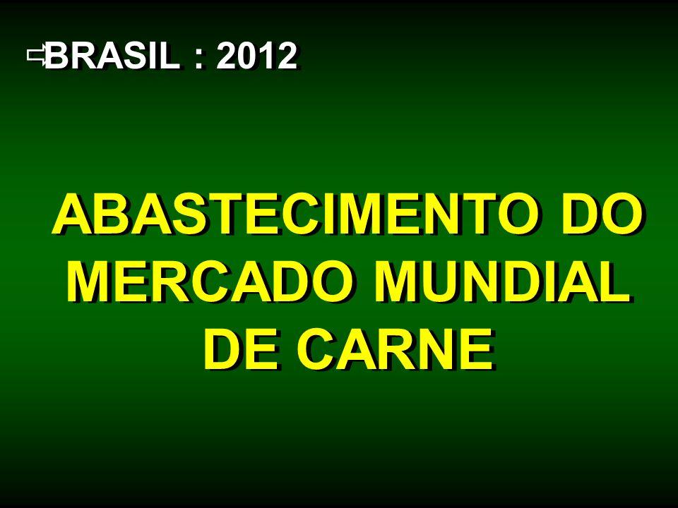 ABASTECIMENTO DO MERCADO MUNDIAL DE CARNE