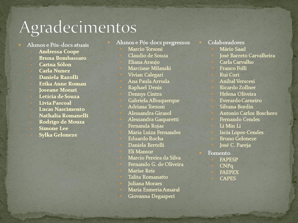 Agradecimentos Alunos e Pós-docs pregressos Colaboradores Fomento