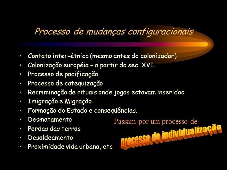 Processo de mudanças configuracionais