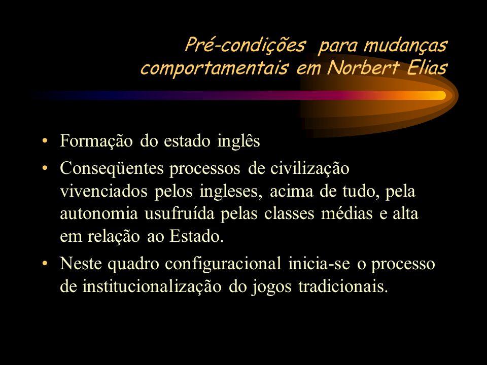 Pré-condições para mudanças comportamentais em Norbert Elias