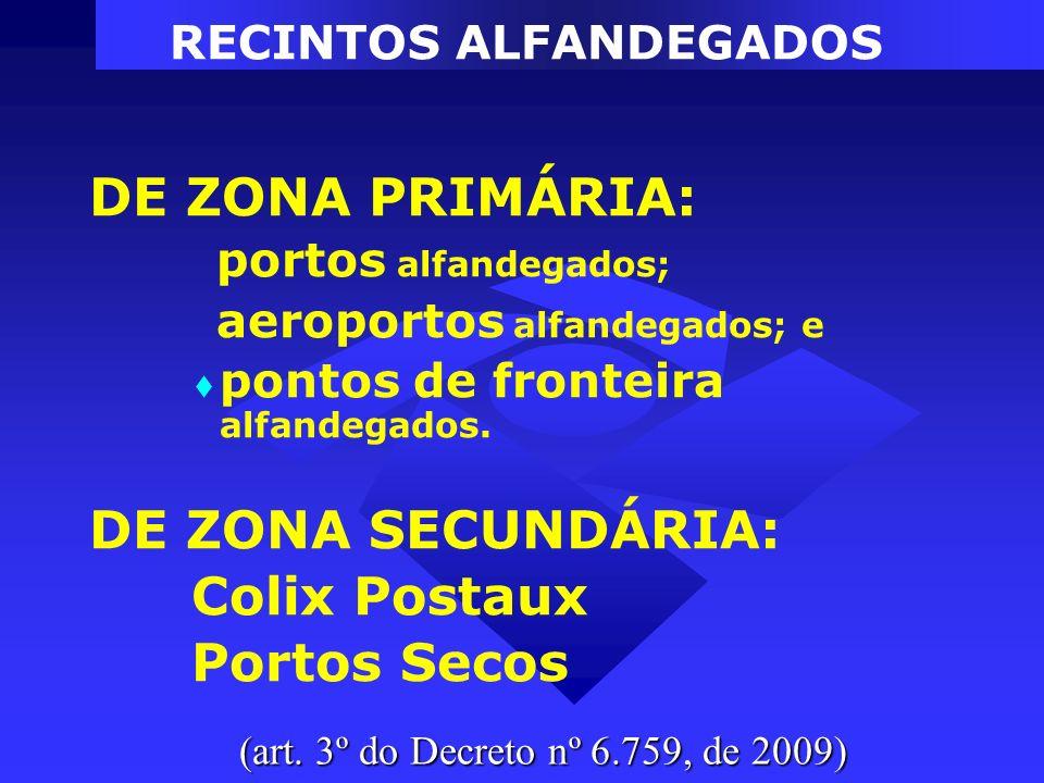 RECINTOS ALFANDEGADOS