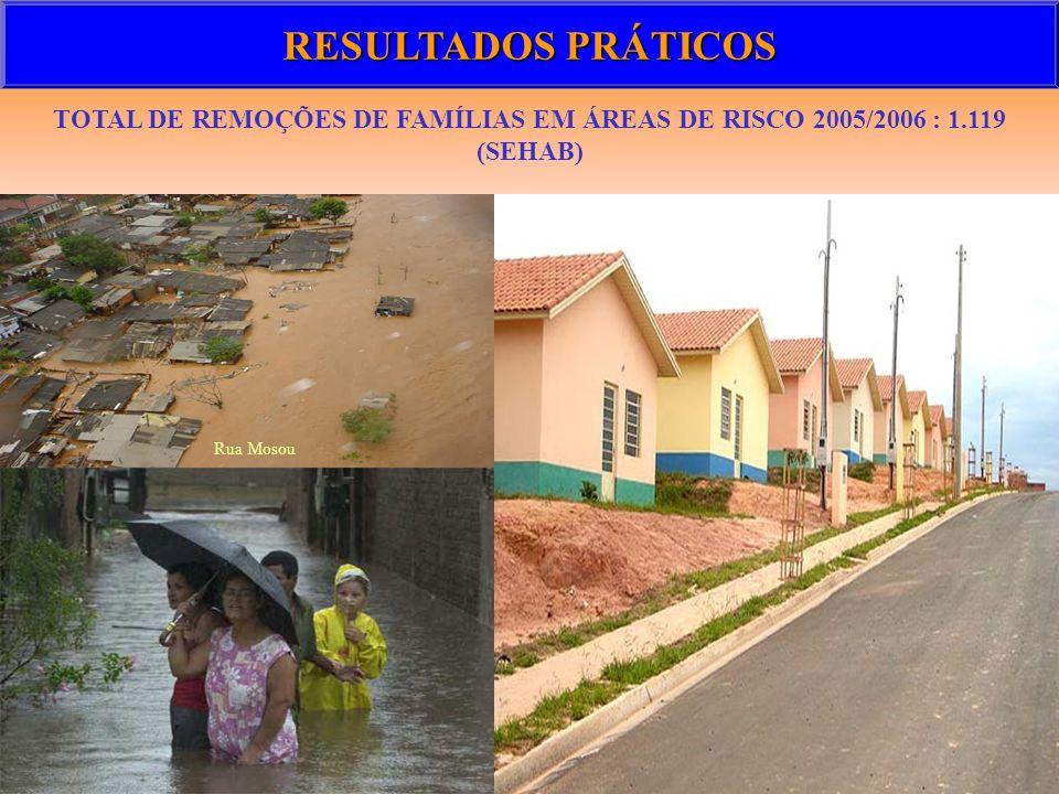 RESULTADOS PRÁTICOS TOTAL DE REMOÇÕES DE FAMÍLIAS EM ÁREAS DE RISCO 2005/2006 : 1.119 (SEHAB) Rua Mosou.