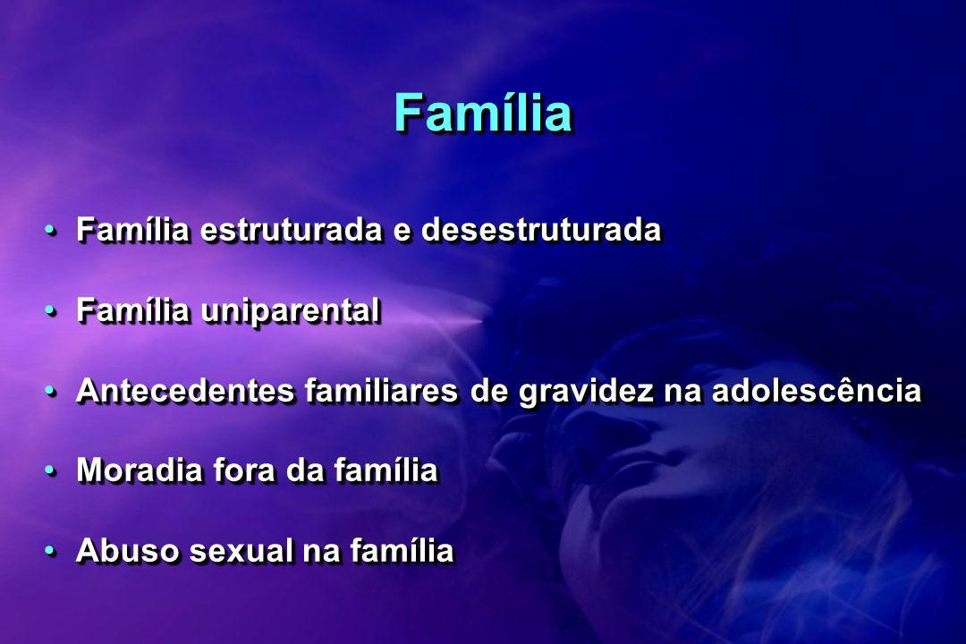 Família Família estruturada e desestruturada Família uniparental