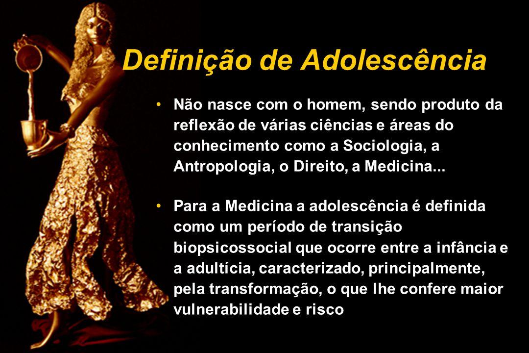 Definição de Adolescência