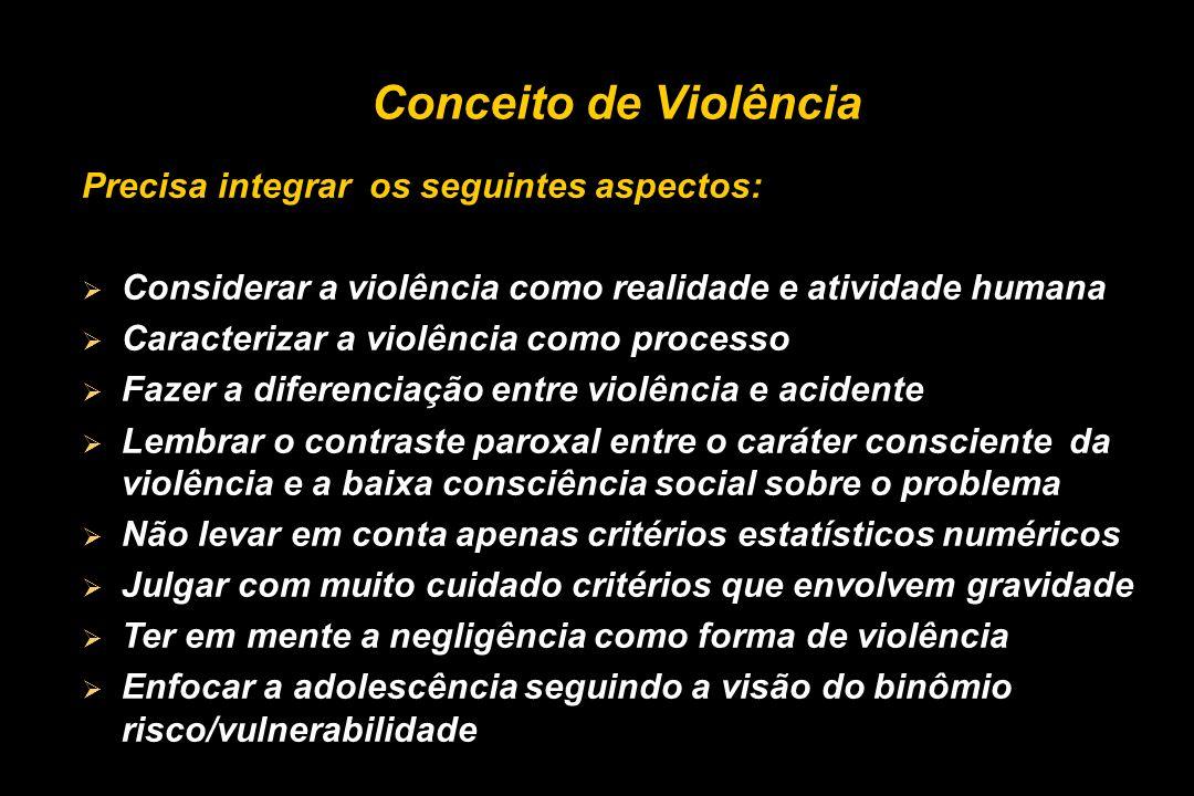 Conceito de Violência Precisa integrar os seguintes aspectos: