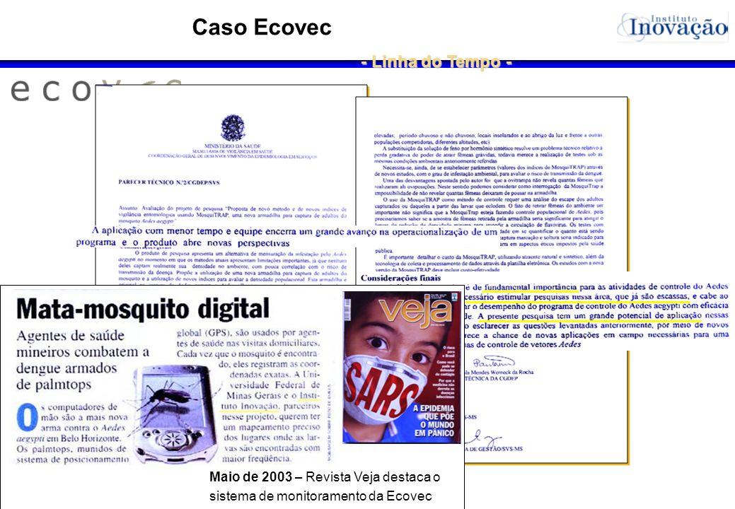 Caso Ecovec - Linha do Tempo - &