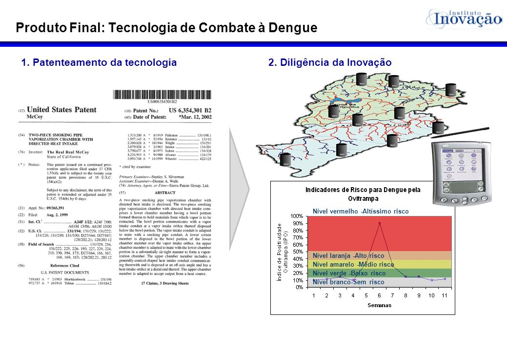 Produto Final: Tecnologia de Combate à Dengue