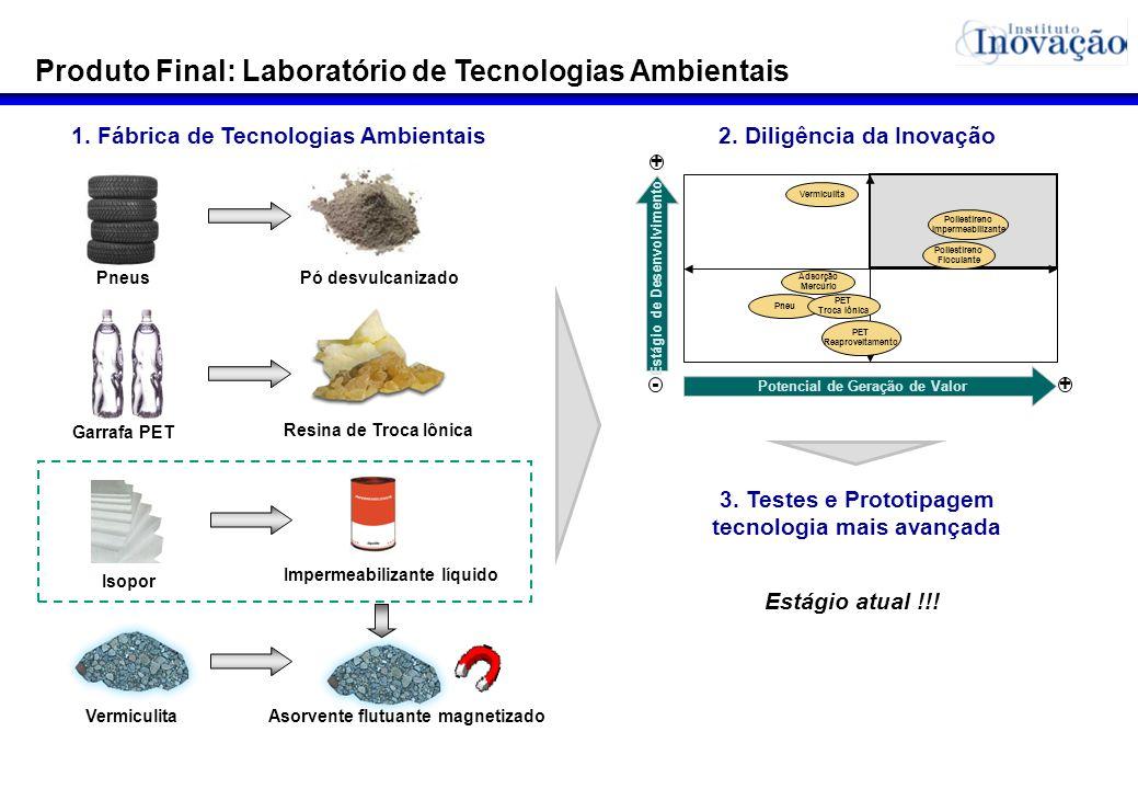 1. Fábrica de Tecnologias Ambientais 2. Diligência da Inovação