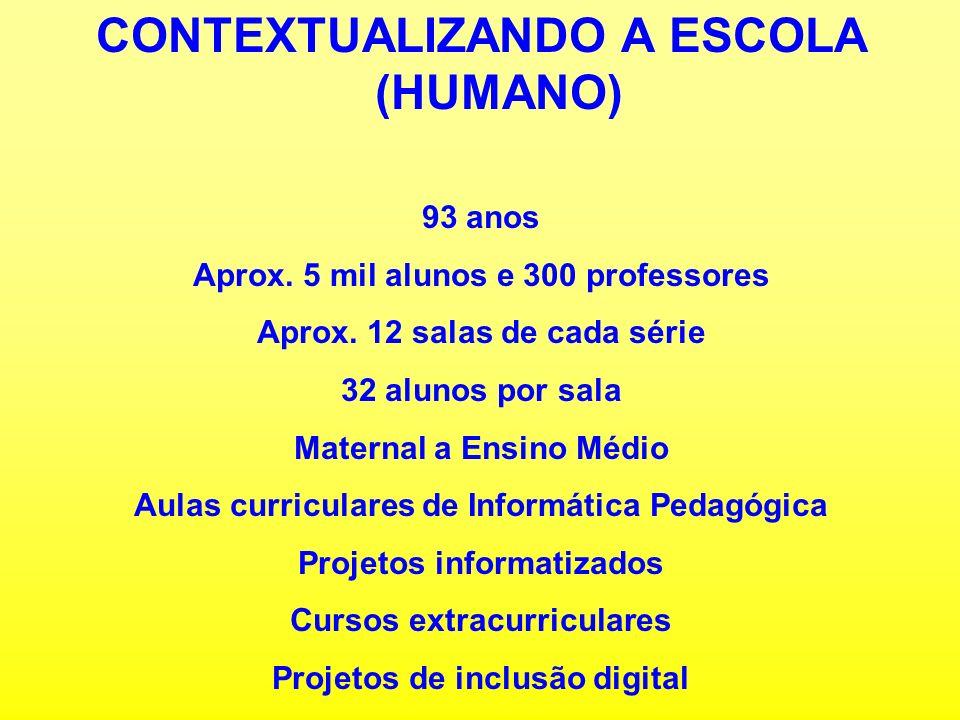 CONTEXTUALIZANDO A ESCOLA (HUMANO)