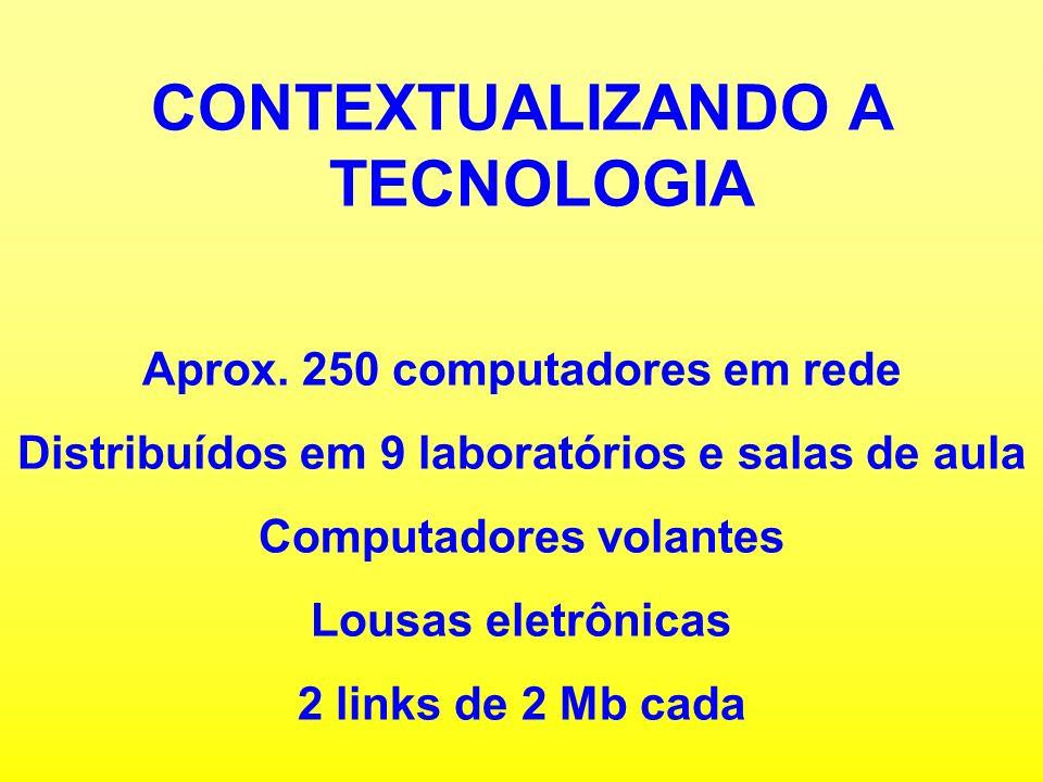 CONTEXTUALIZANDO A TECNOLOGIA