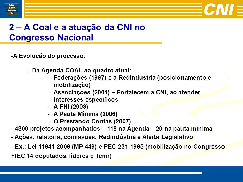 2 – A Coal e a atuação da CNI no Congresso Nacional