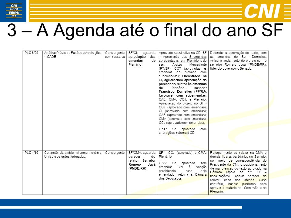 3 – A Agenda até o final do ano SF