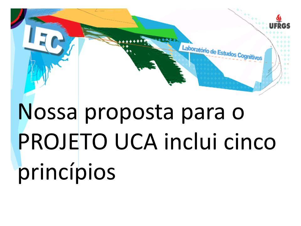 Nossa proposta para o PROJETO UCA inclui cinco princípios