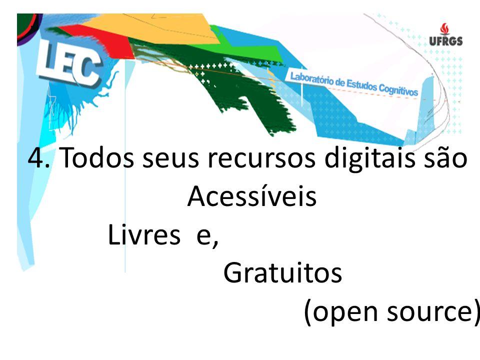4. Todos seus recursos digitais são