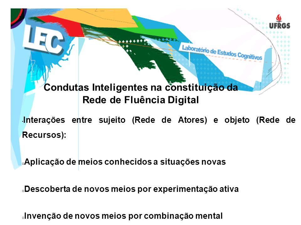 Condutas Inteligentes na constituição da Rede de Fluência Digital