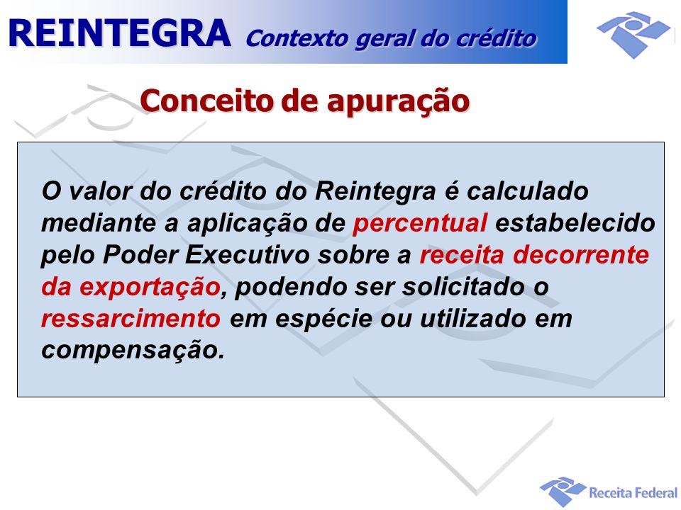 REINTEGRA Contexto geral do crédito