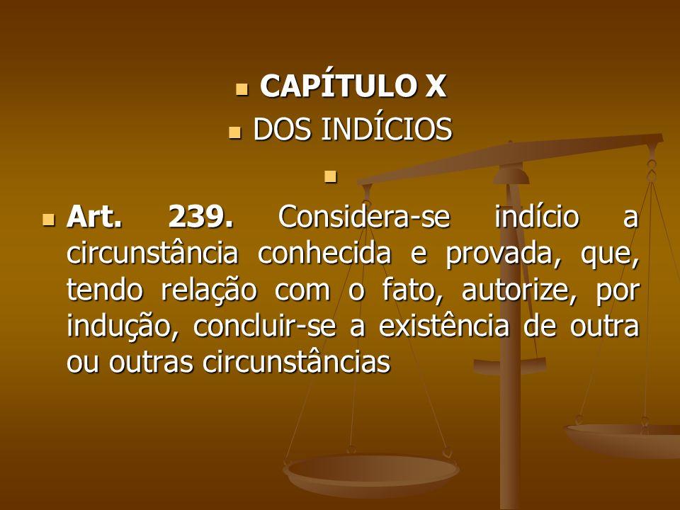 CAPÍTULO X DOS INDÍCIOS.