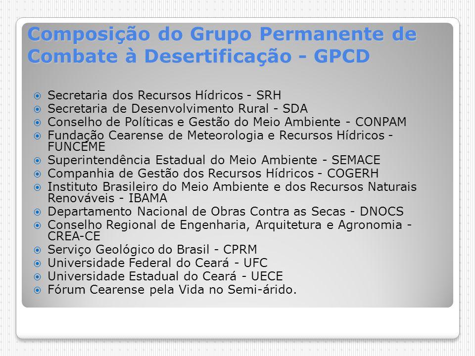 Composição do Grupo Permanente de Combate à Desertificação - GPCD