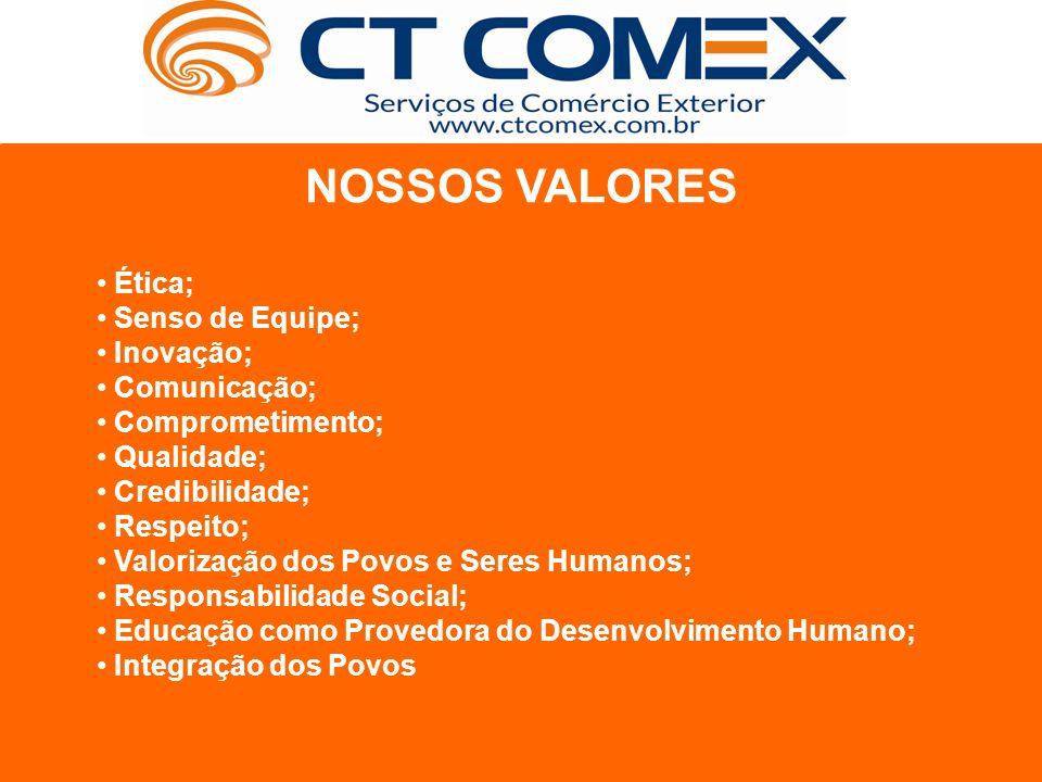 NOSSOS VALORES Ética; Senso de Equipe; Inovação; Comunicação;